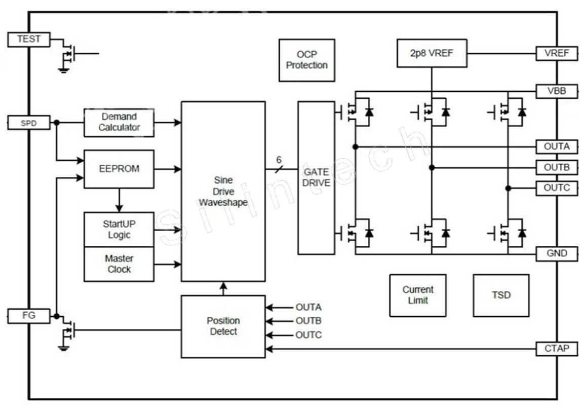 Three Phase Sensorless Fan Driver Silintech F G Block Diagram Diagram2