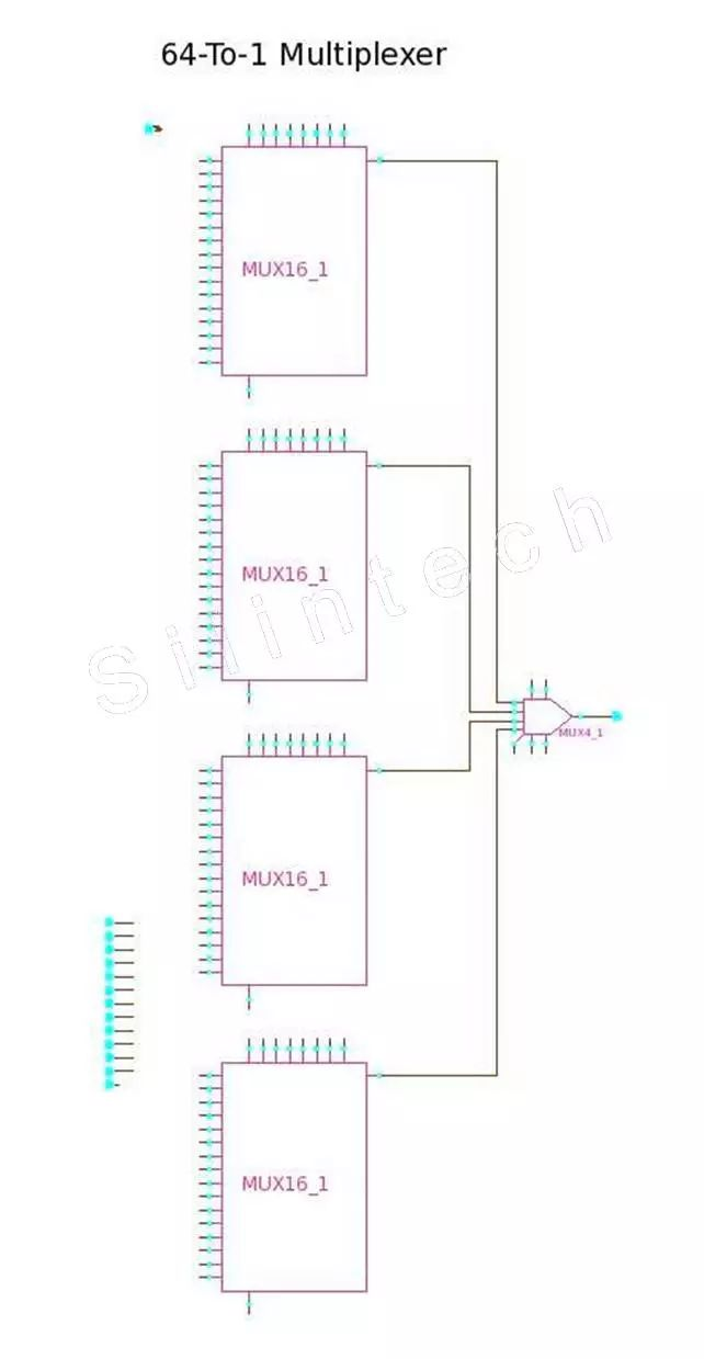 1. Project Introduction 1.1 Description 此芯片是一款具有数字调节输出频率的振荡器电路。当芯片下部与测试引脚TS0到TS5相连的fuse电阻不熔断时,芯片OUT引脚输出固定为2.4KHz的时钟信号。通过分别控制各个fuse电阻的熔断(等效于6位二进制编码),可以调节芯片OUT引脚的输出时钟频率,从2KHz到3.